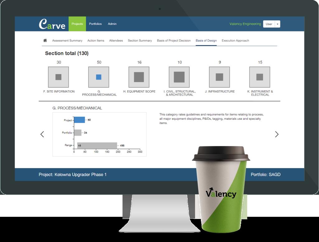Carve PDRI Online Report