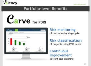 Portfolio-level benefits of Carve for PDRI