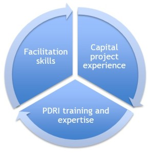 PDRI Facilitator