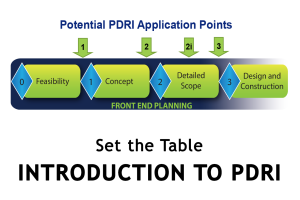 Set the Table – Introducing PDRI to a Project team